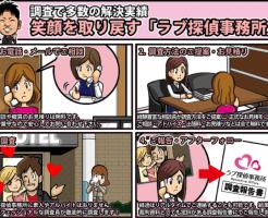 千葉県松戸市のラブ探偵事務所が調査の流れをご紹介