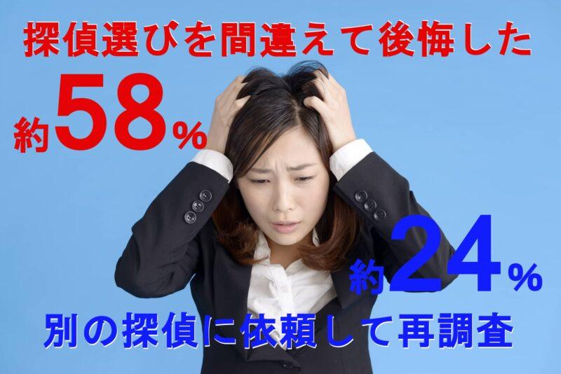 探偵や興信所の各種調査は千葉県のラブ探偵事務所