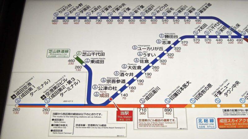 成田空港と羽田空港(東京国際空港)を結ぶ電車