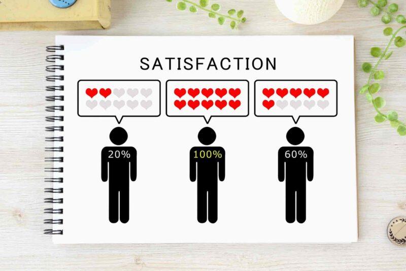 千葉県のラブ探偵事務所と他社の探偵調査の満足度を比較
