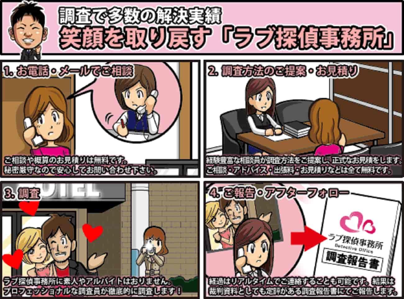 ラブ探偵事務所は埼玉県草加市の相談お見積り無料